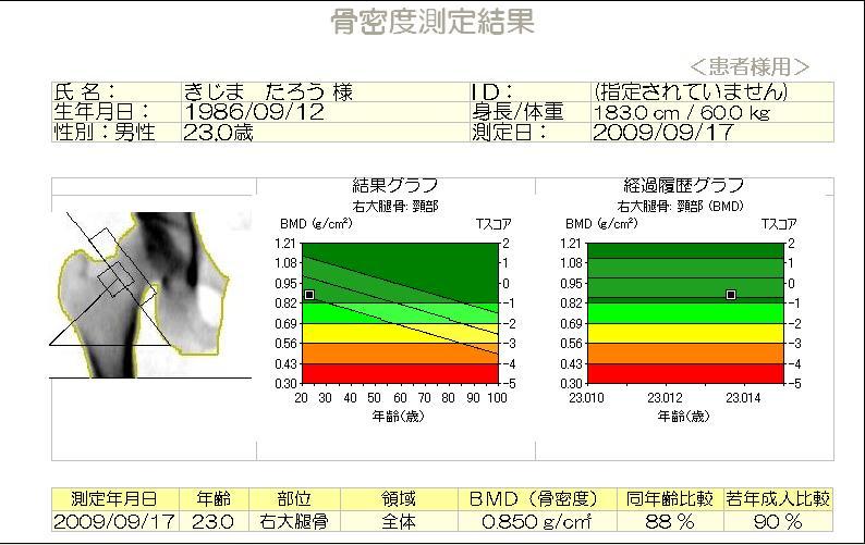 骨粗しょう症の予防、診断に! : 量の単位 表 : すべての講義
